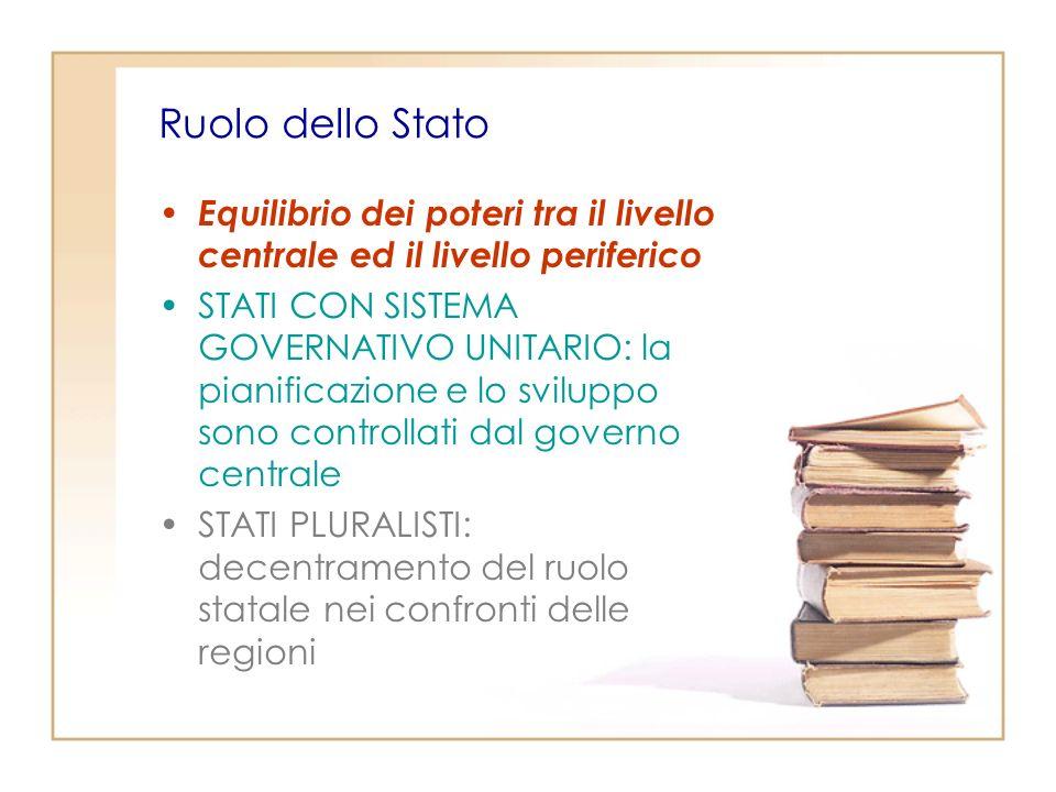 Ruolo dello Stato Equilibrio dei poteri tra il livello centrale ed il livello periferico.