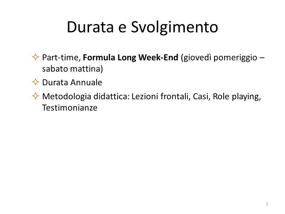 Durata e Svolgimento Part-time, Formula Long Week-End (giovedì pomeriggio – sabato mattina) Durata Annuale.