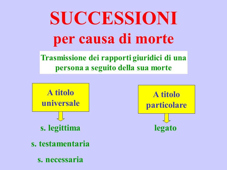 SUCCESSIONI per causa di morte
