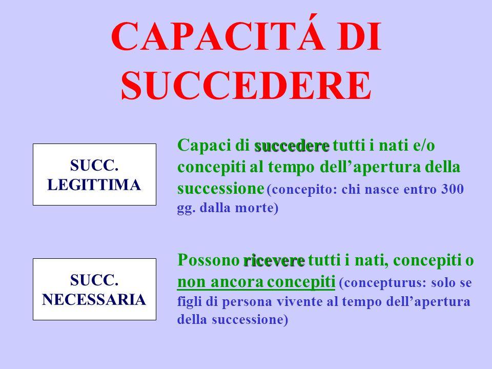 CAPACITÁ DI SUCCEDERE