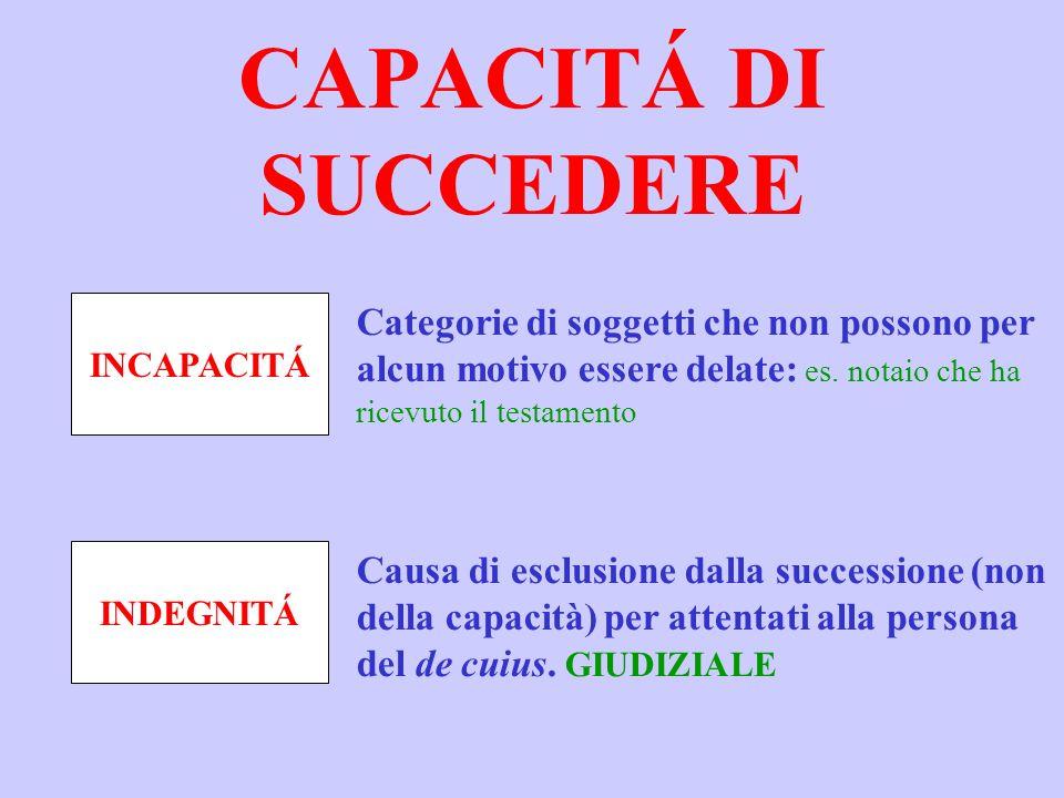 CAPACITÁ DI SUCCEDERE INCAPACITÁ. Categorie di soggetti che non possono per alcun motivo essere delate: es. notaio che ha ricevuto il testamento.