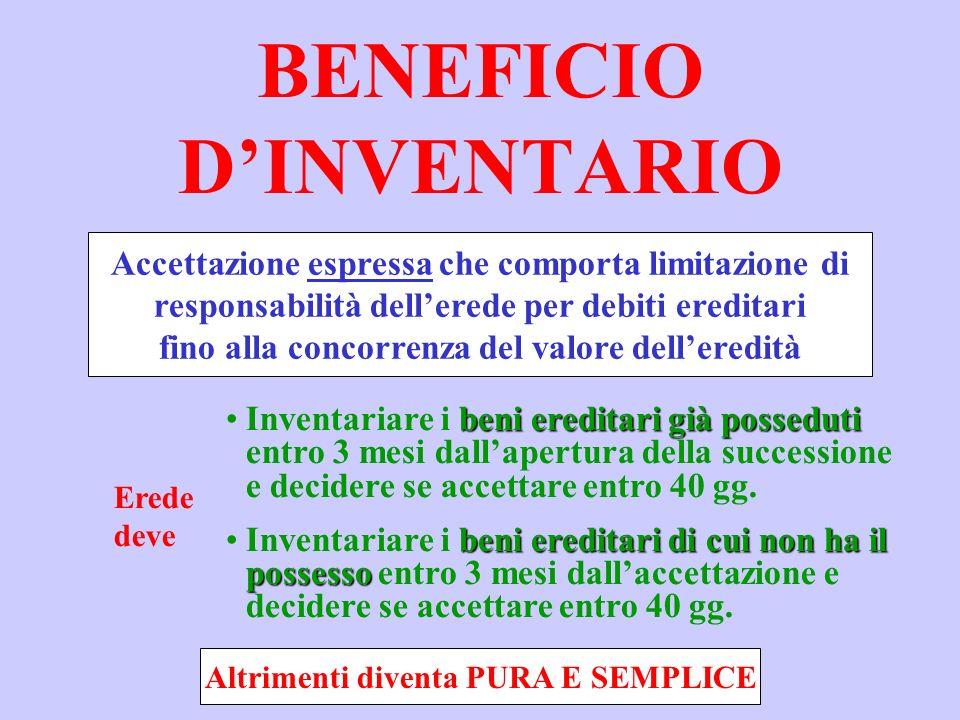BENEFICIO D'INVENTARIO