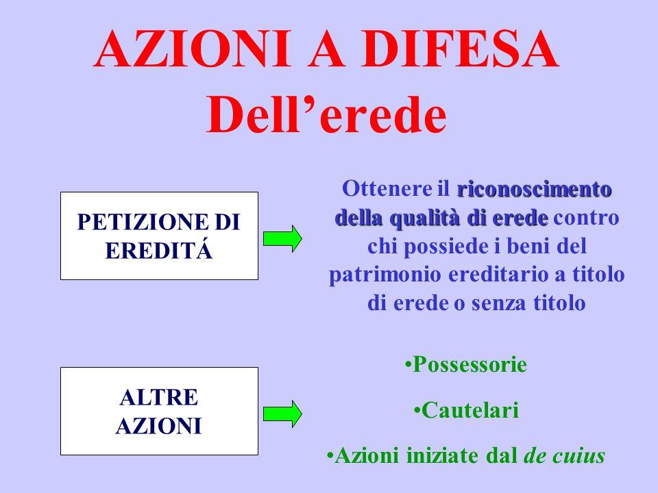 AZIONI A DIFESA Dell'erede