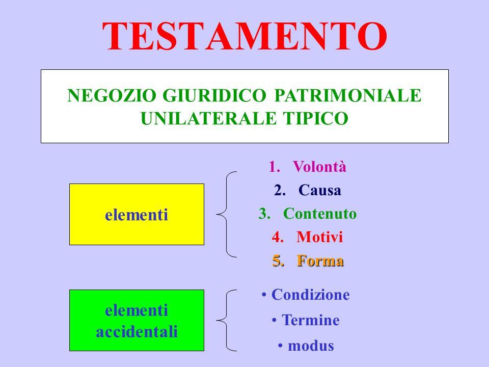 NEGOZIO GIURIDICO PATRIMONIALE