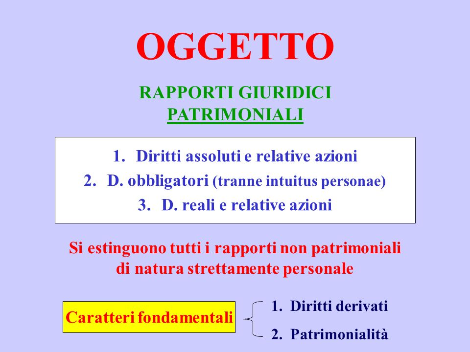 OGGETTO RAPPORTI GIURIDICI PATRIMONIALI