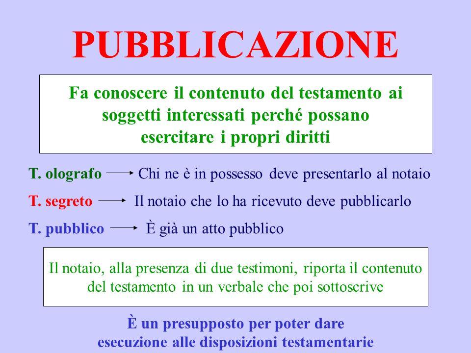 PUBBLICAZIONE Fa conoscere il contenuto del testamento ai