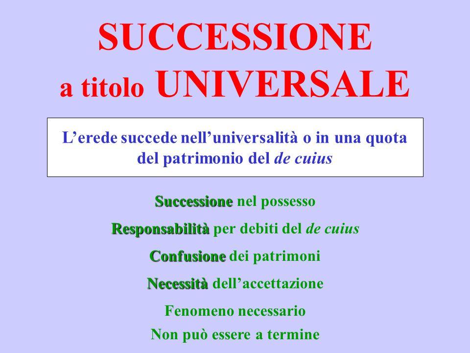 SUCCESSIONE a titolo UNIVERSALE