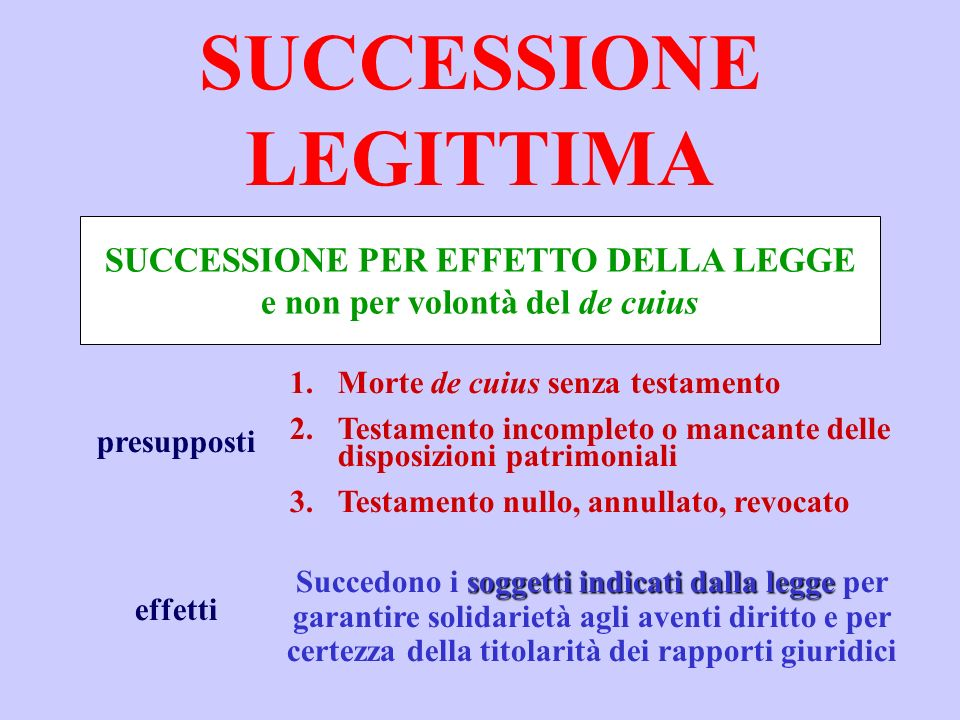 SUCCESSIONE LEGITTIMA
