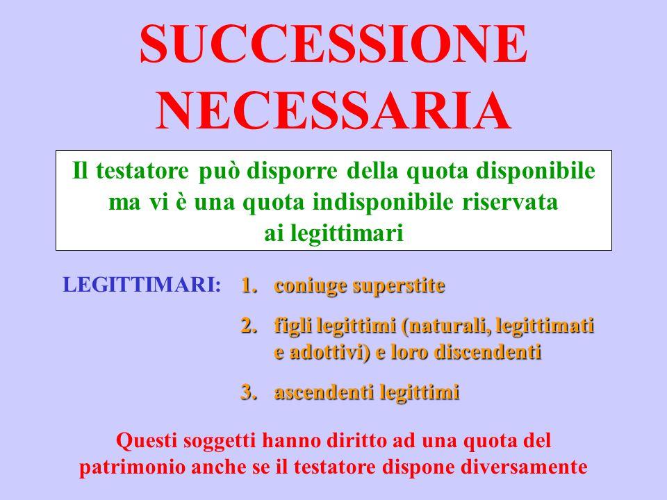 SUCCESSIONE NECESSARIA