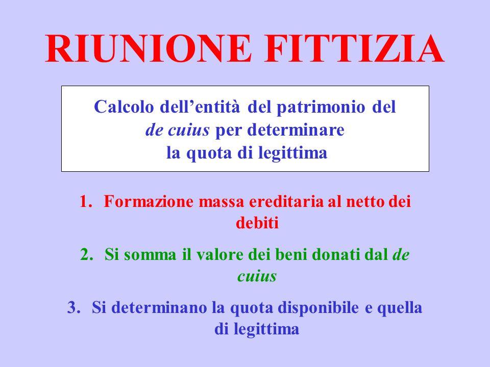 RIUNIONE FITTIZIA Calcolo dell'entità del patrimonio del