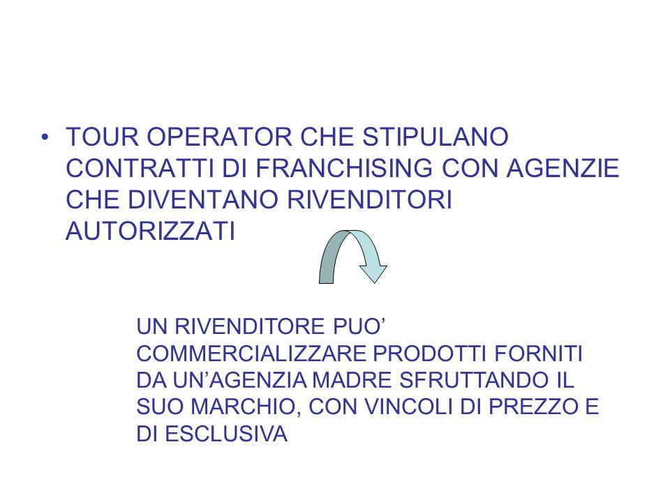 TOUR OPERATOR CHE STIPULANO CONTRATTI DI FRANCHISING CON AGENZIE CHE DIVENTANO RIVENDITORI AUTORIZZATI