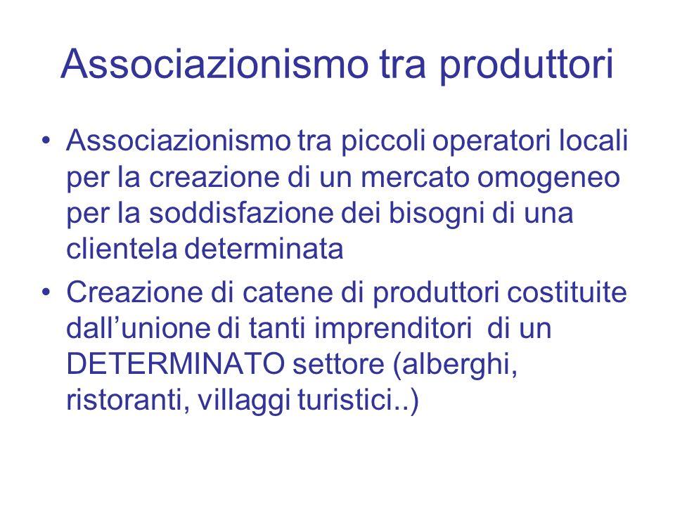 Associazionismo tra produttori