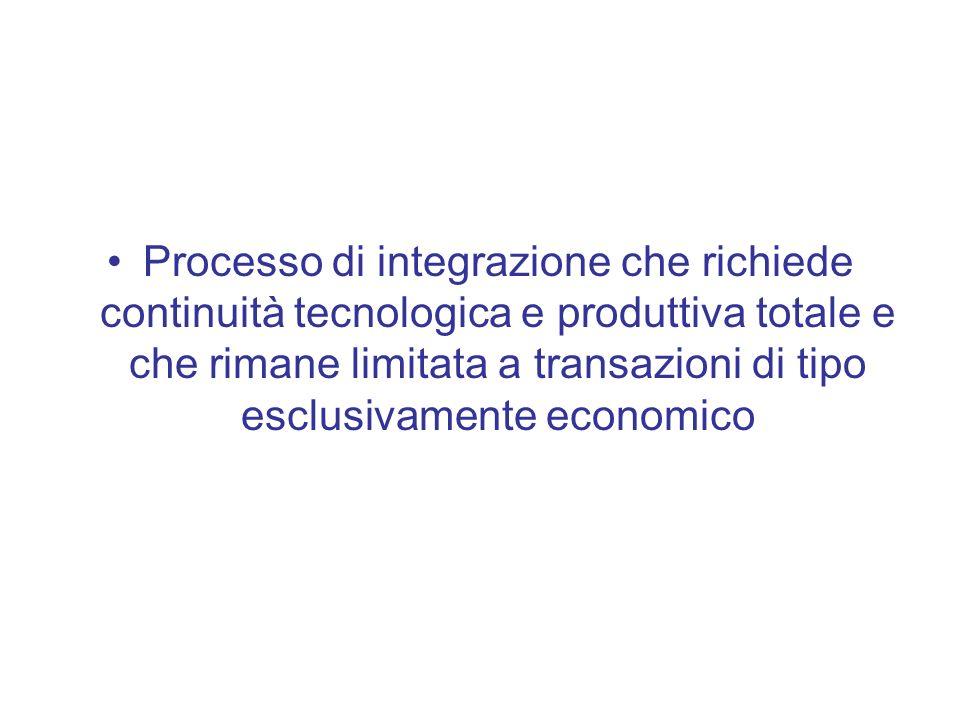 Processo di integrazione che richiede continuità tecnologica e produttiva totale e che rimane limitata a transazioni di tipo esclusivamente economico