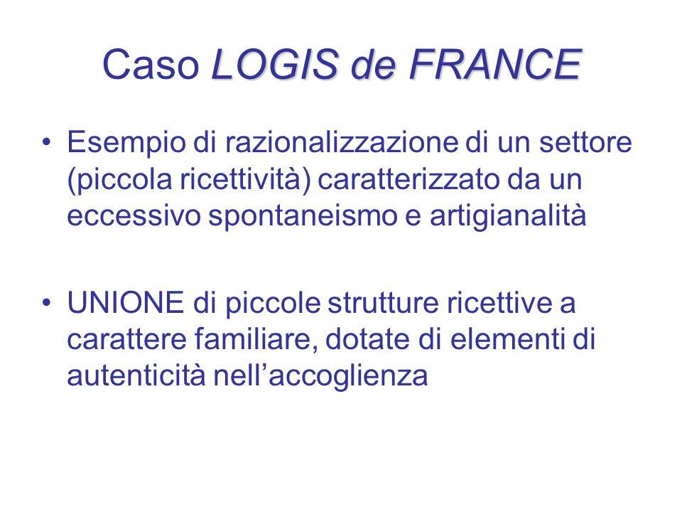 Caso LOGIS de FRANCEEsempio di razionalizzazione di un settore (piccola ricettività) caratterizzato da un eccessivo spontaneismo e artigianalità.