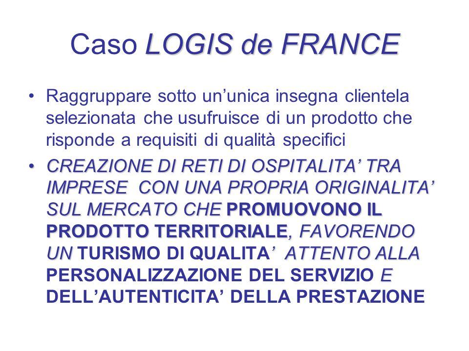 Caso LOGIS de FRANCE