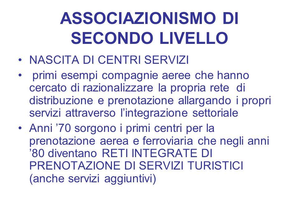 ASSOCIAZIONISMO DI SECONDO LIVELLO