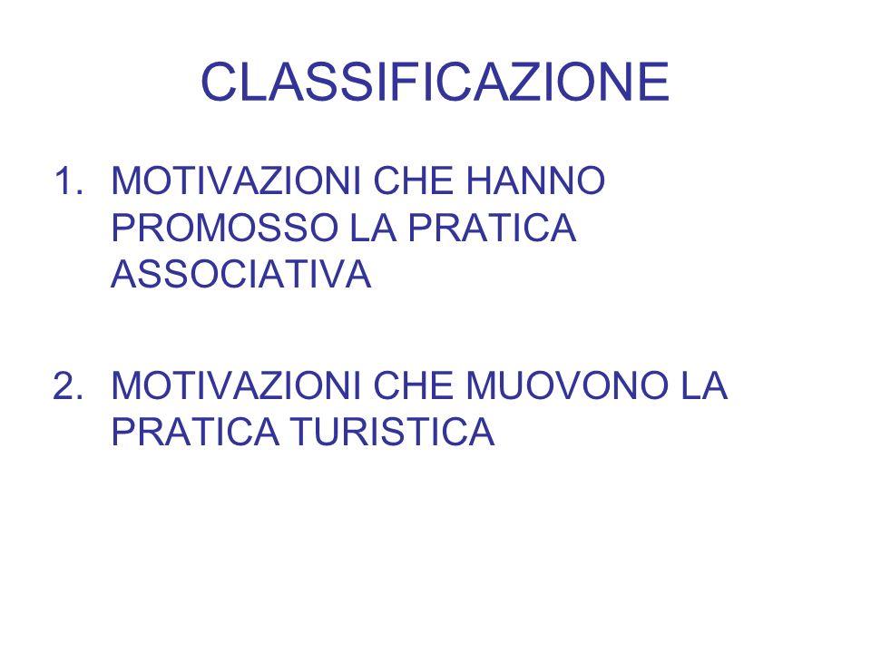 CLASSIFICAZIONE MOTIVAZIONI CHE HANNO PROMOSSO LA PRATICA ASSOCIATIVA