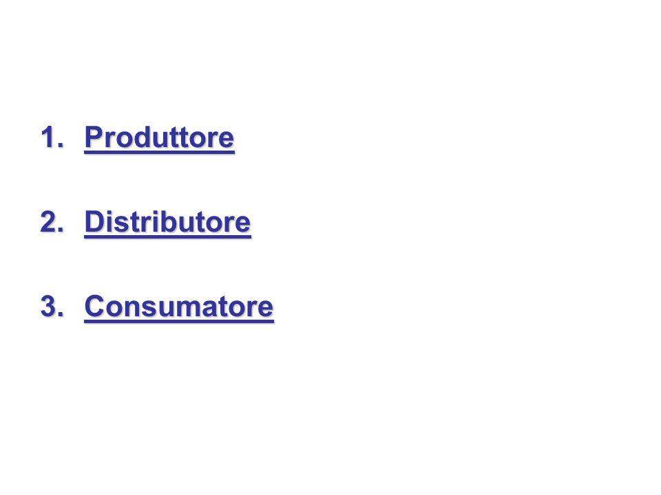 Produttore Distributore Consumatore