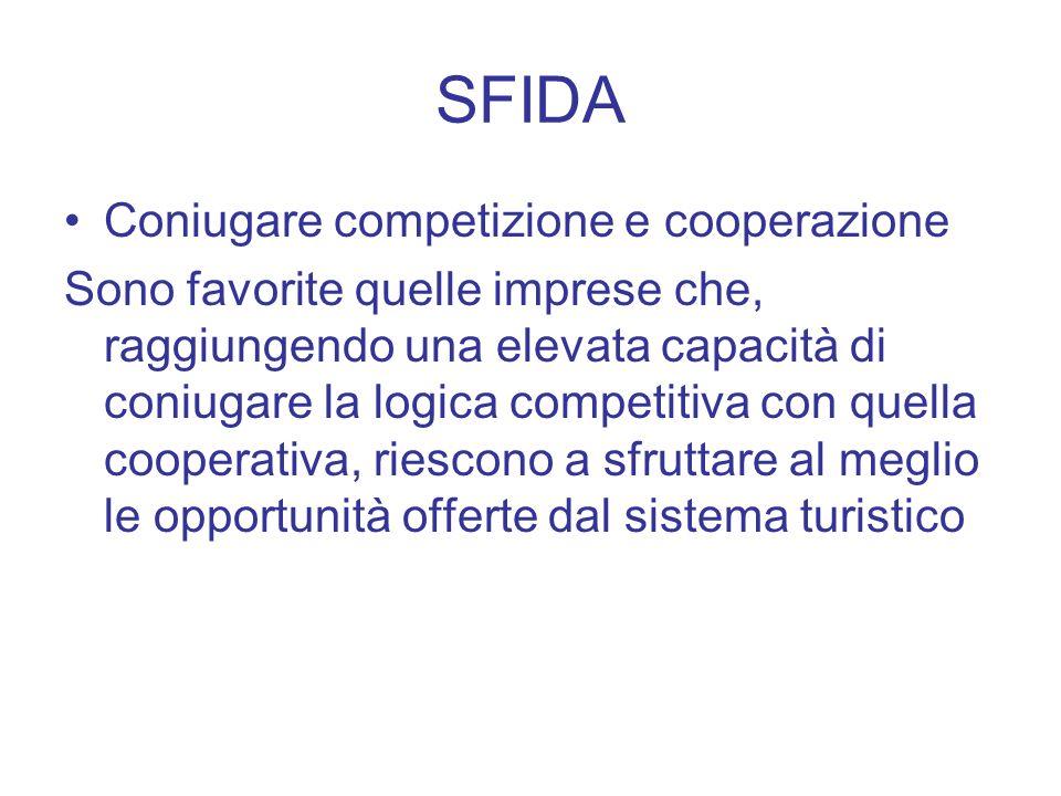 SFIDA Coniugare competizione e cooperazione