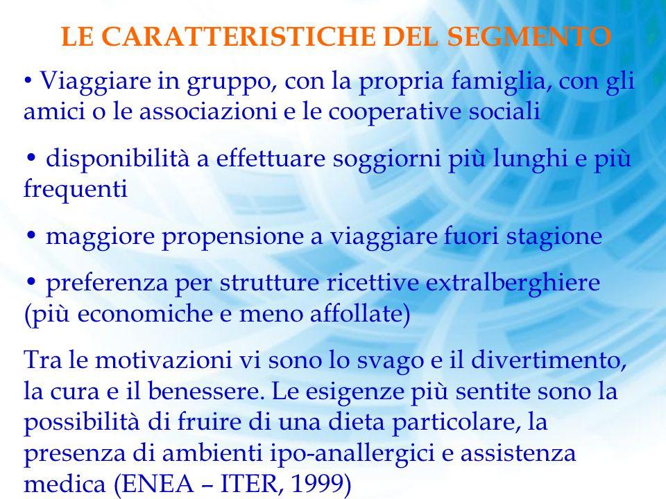 LE CARATTERISTICHE DEL SEGMENTO