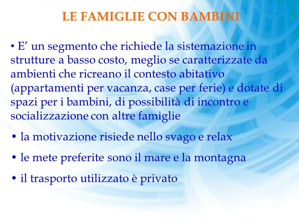 LE FAMIGLIE CON BAMBINI