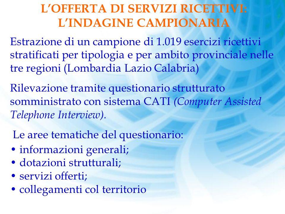L'OFFERTA DI SERVIZI RICETTIVI: L'INDAGINE CAMPIONARIA