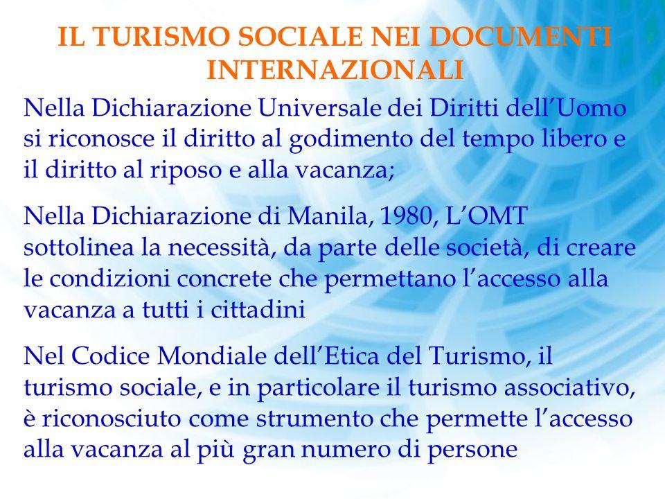 IL TURISMO SOCIALE NEI DOCUMENTI INTERNAZIONALI