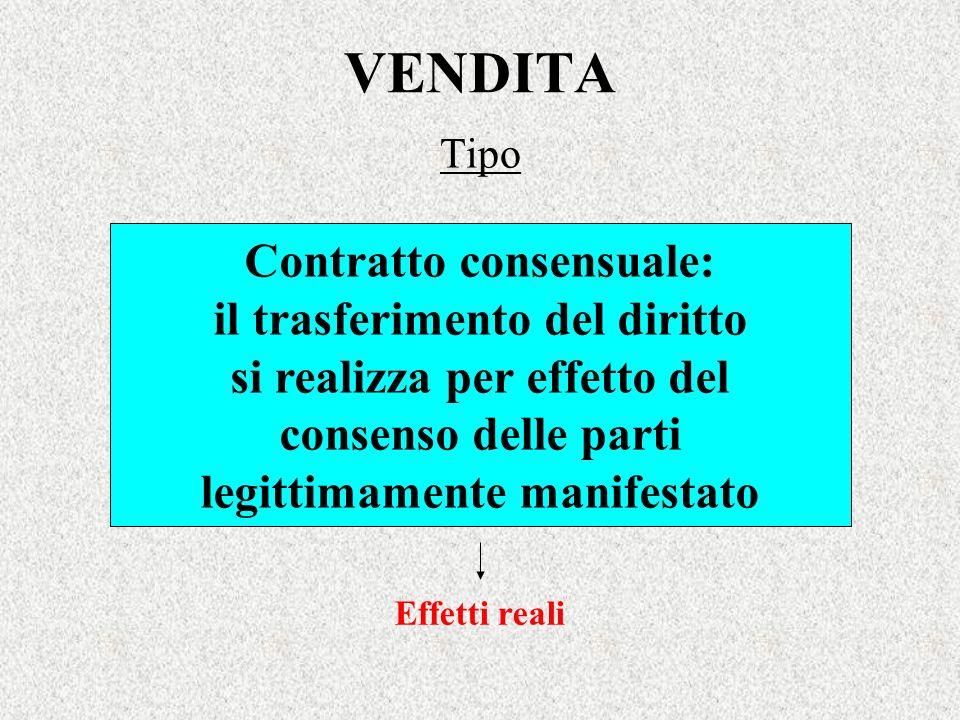 VENDITA Contratto consensuale: il trasferimento del diritto