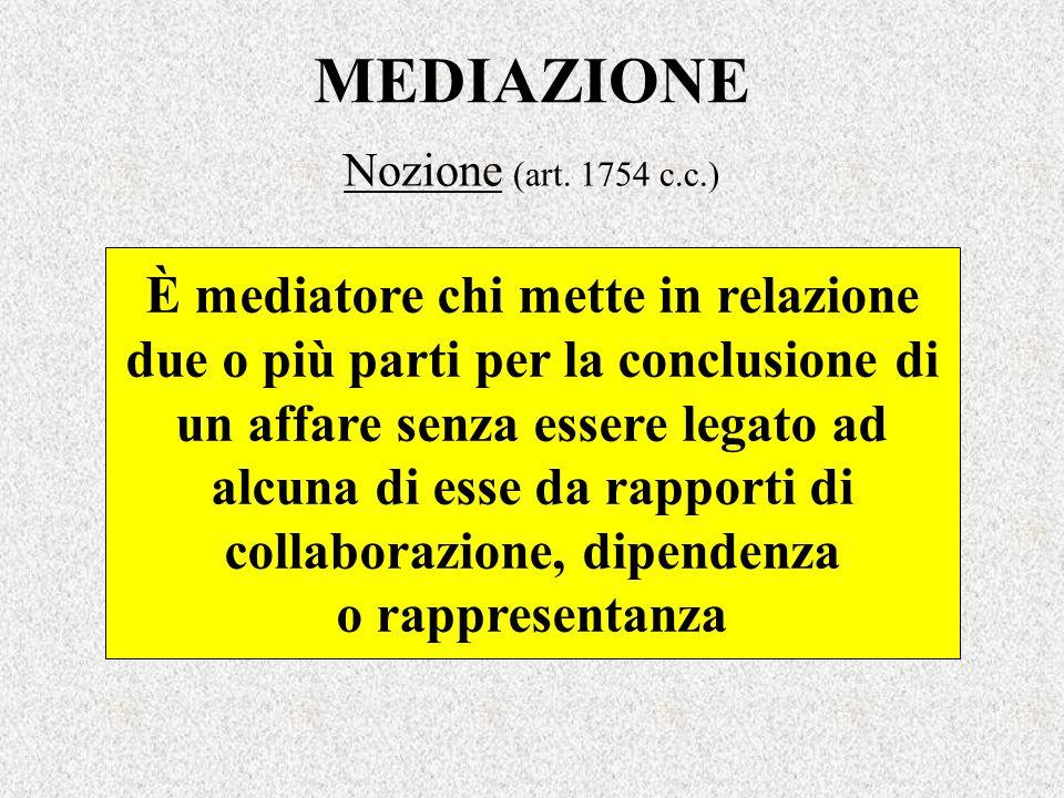 MEDIAZIONE È mediatore chi mette in relazione