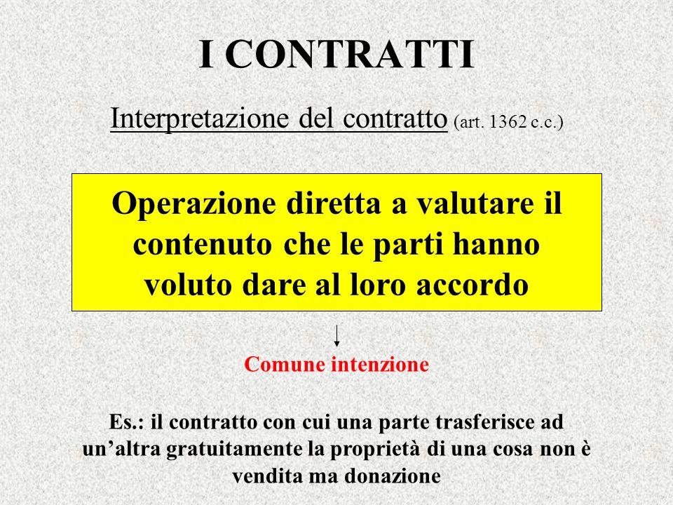 Interpretazione del contratto (art. 1362 c.c.)