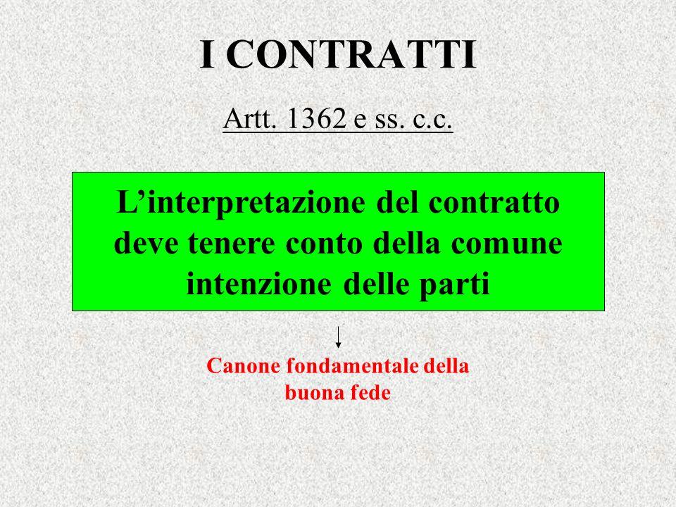 I CONTRATTI L'interpretazione del contratto