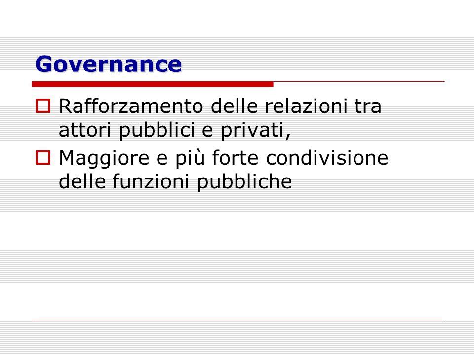 Governance Rafforzamento delle relazioni tra attori pubblici e privati, Maggiore e più forte condivisione delle funzioni pubbliche.