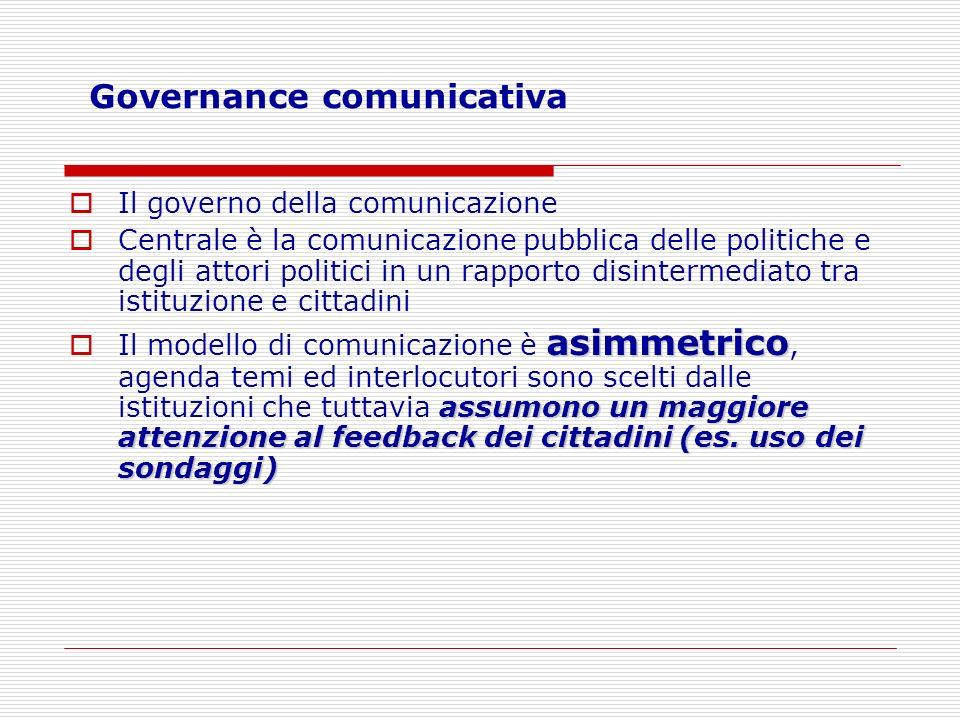 Governance comunicativa