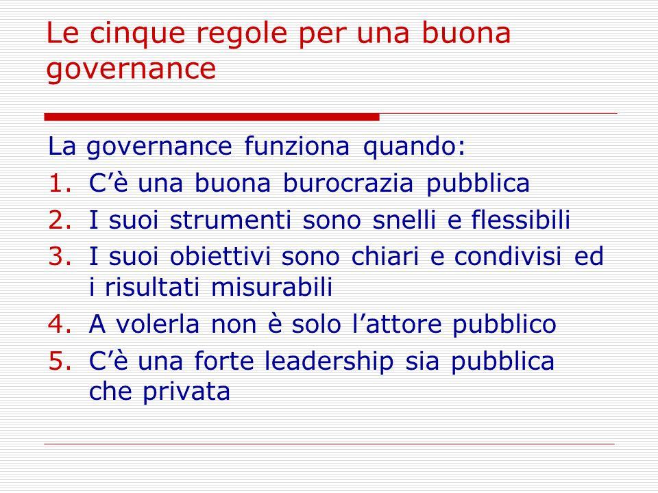 Le cinque regole per una buona governance
