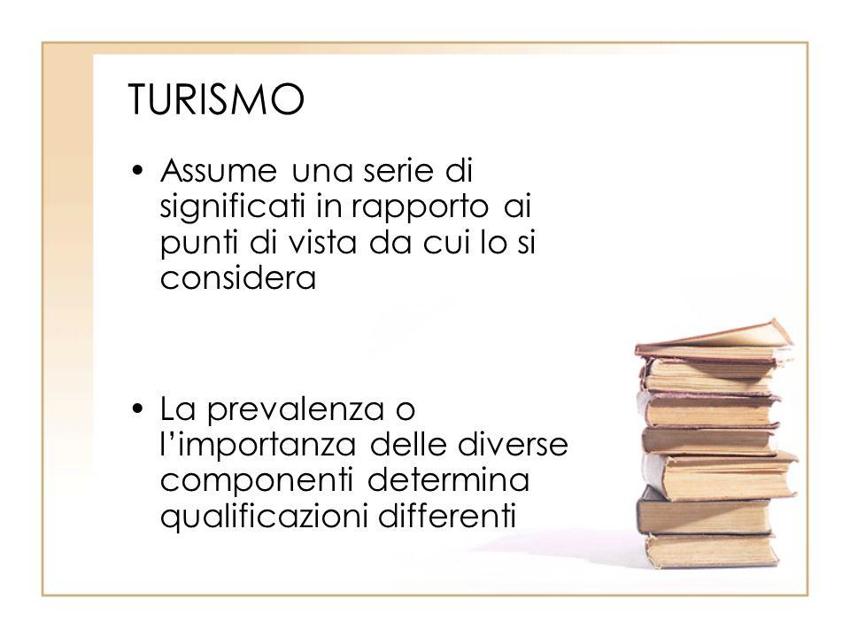 TURISMO Assume una serie di significati in rapporto ai punti di vista da cui lo si considera.