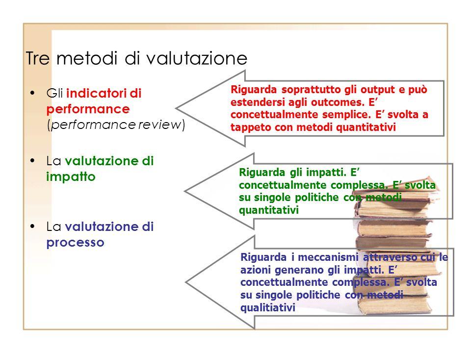 Tre metodi di valutazione
