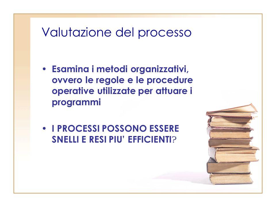 Valutazione del processo