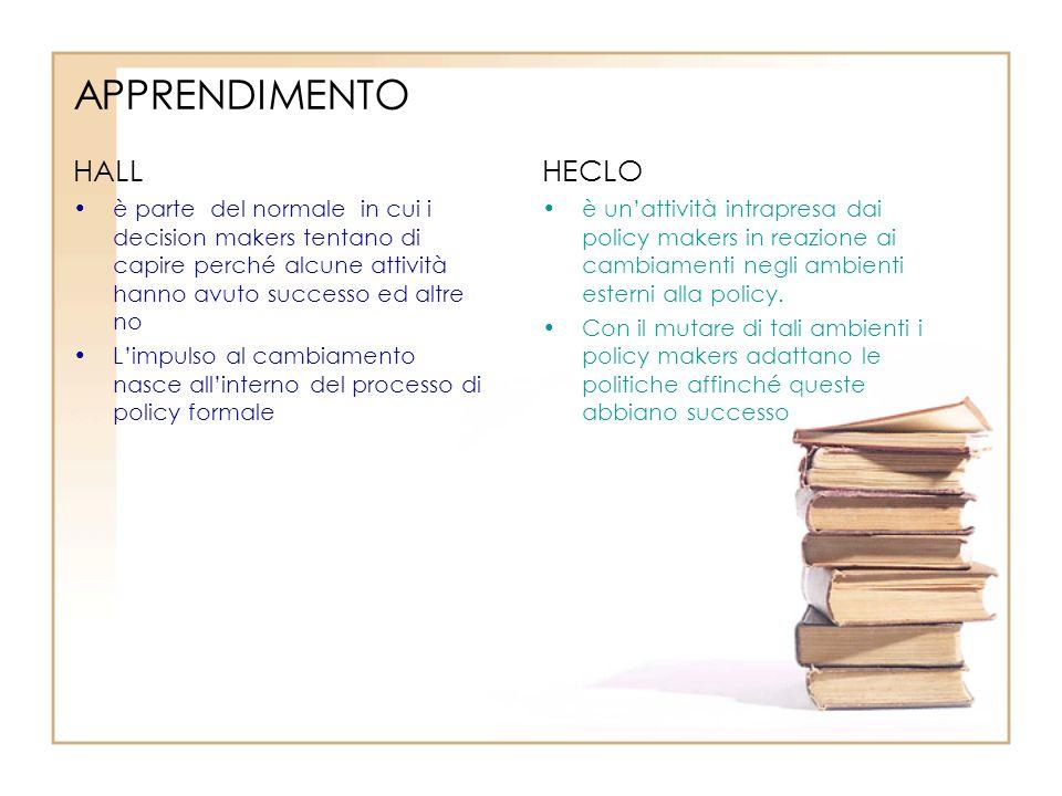 APPRENDIMENTO HALL HECLO