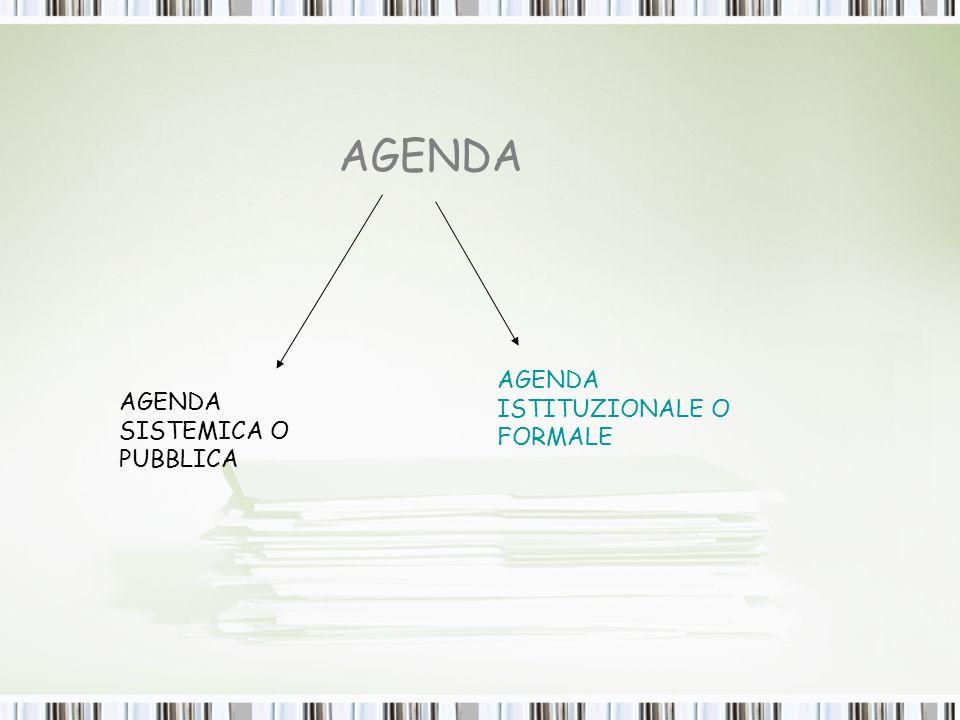 AGENDA AGENDA ISTITUZIONALE O FORMALE AGENDA SISTEMICA O PUBBLICA
