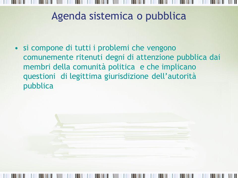 Agenda sistemica o pubblica