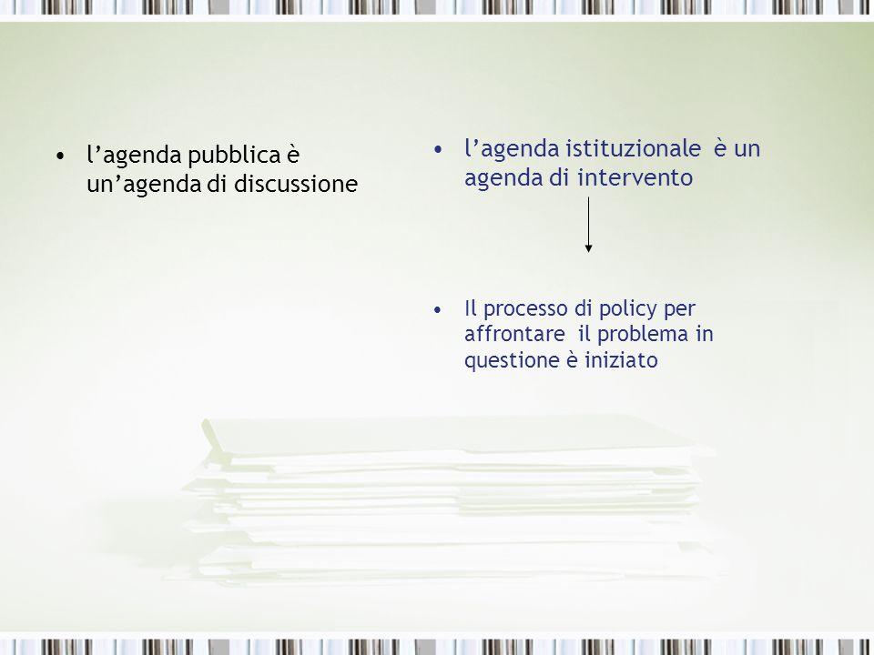 l'agenda istituzionale è un agenda di intervento