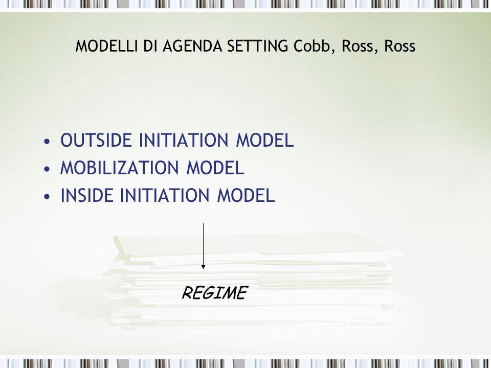 MODELLI DI AGENDA SETTING Cobb, Ross, Ross