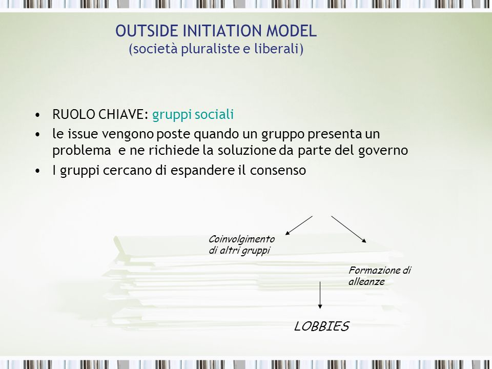 OUTSIDE INITIATION MODEL (società pluraliste e liberali)
