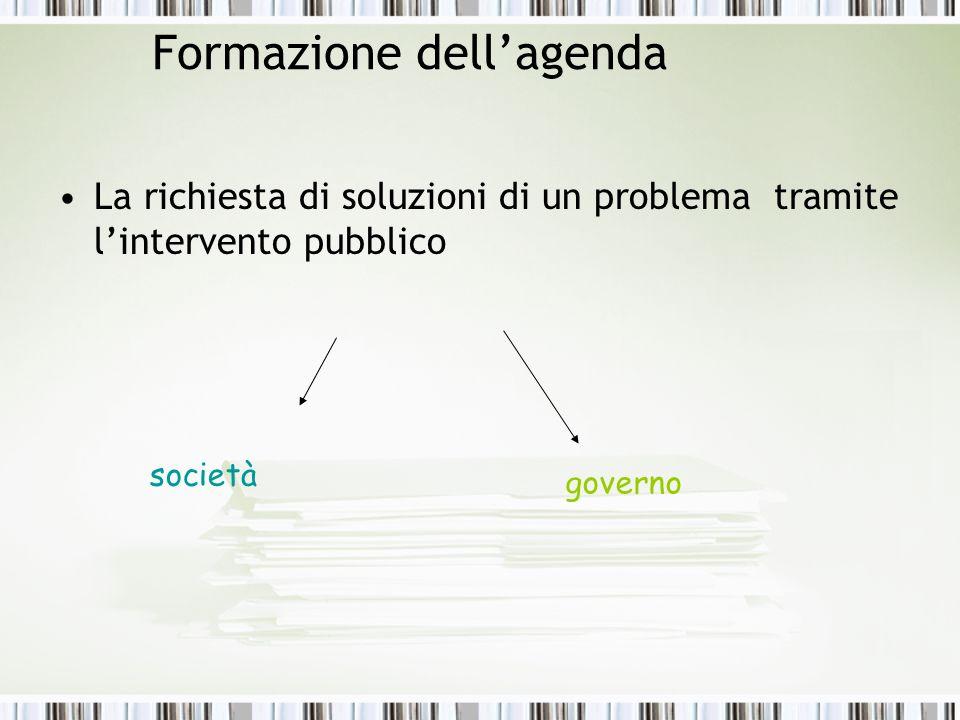 Formazione dell'agenda
