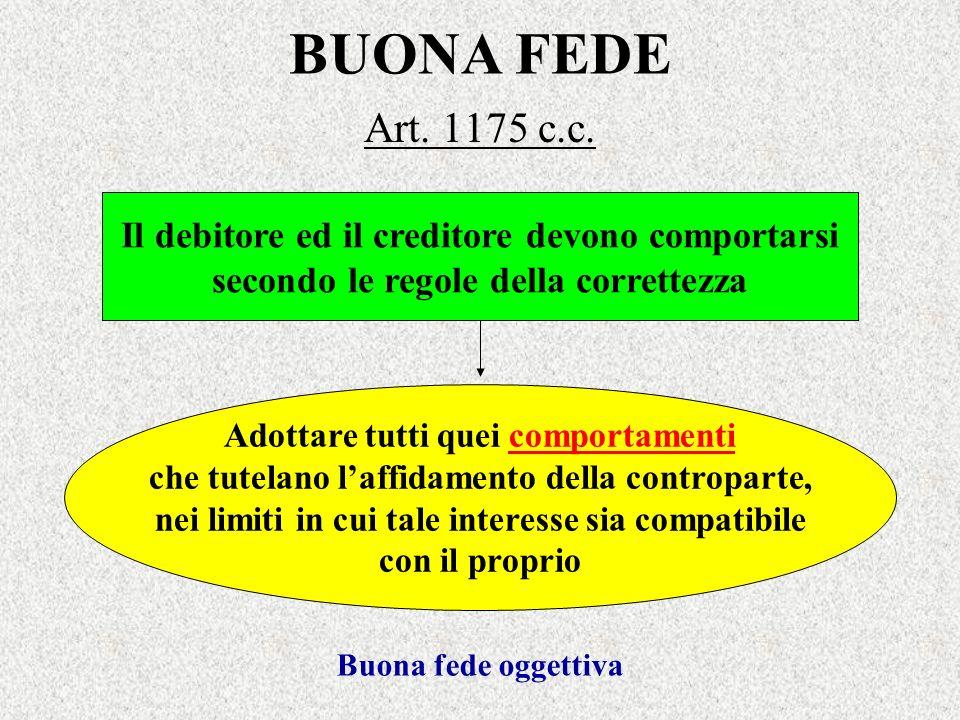 BUONA FEDE Art. 1175 c.c. Il debitore ed il creditore devono comportarsi. secondo le regole della correttezza.