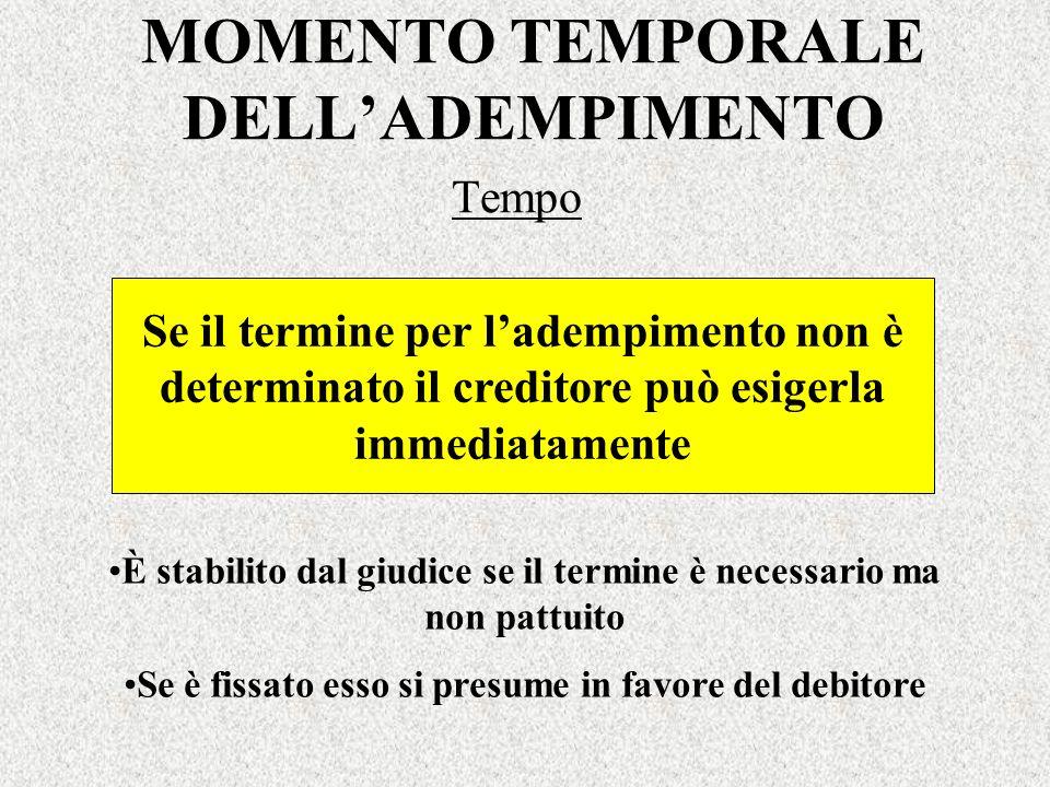 MOMENTO TEMPORALE DELL'ADEMPIMENTO