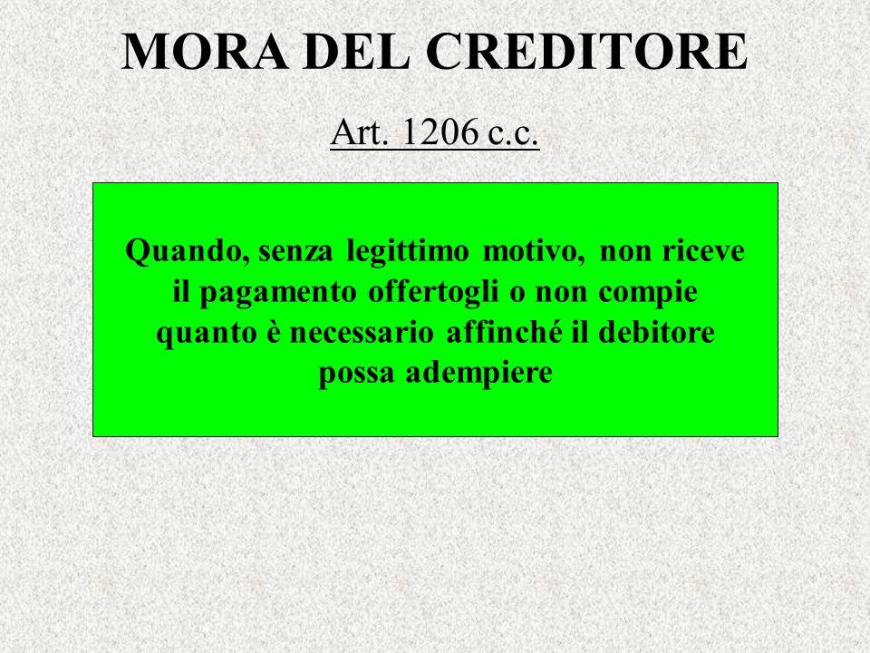 MORA DEL CREDITORE Art. 1206 c.c.
