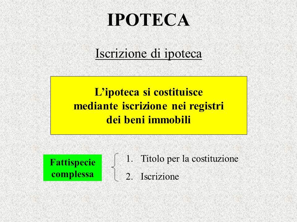IPOTECA Iscrizione di ipoteca L'ipoteca si costituisce