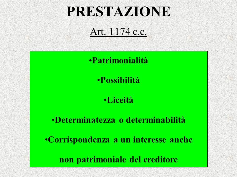 PRESTAZIONE Art. 1174 c.c. Patrimonialità Possibilità Liceità
