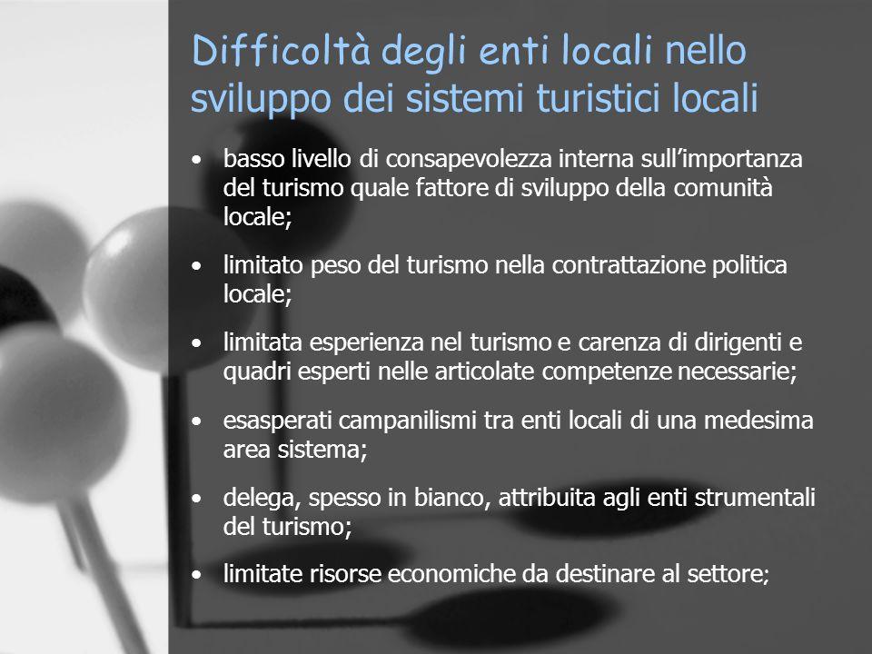 Difficoltà degli enti locali nello sviluppo dei sistemi turistici locali